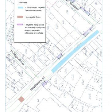 План о заузећу јавних површина за време Карађорђевих дана